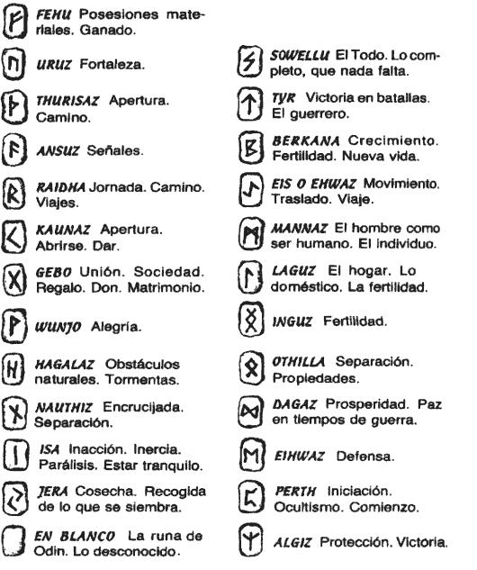 runas-descripcion
