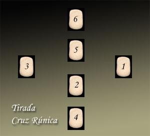 tirada_cruz_runica